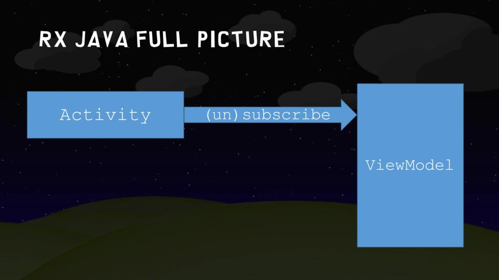 Rx Java FULL PICTURE Activity ViewModel (un)sub...