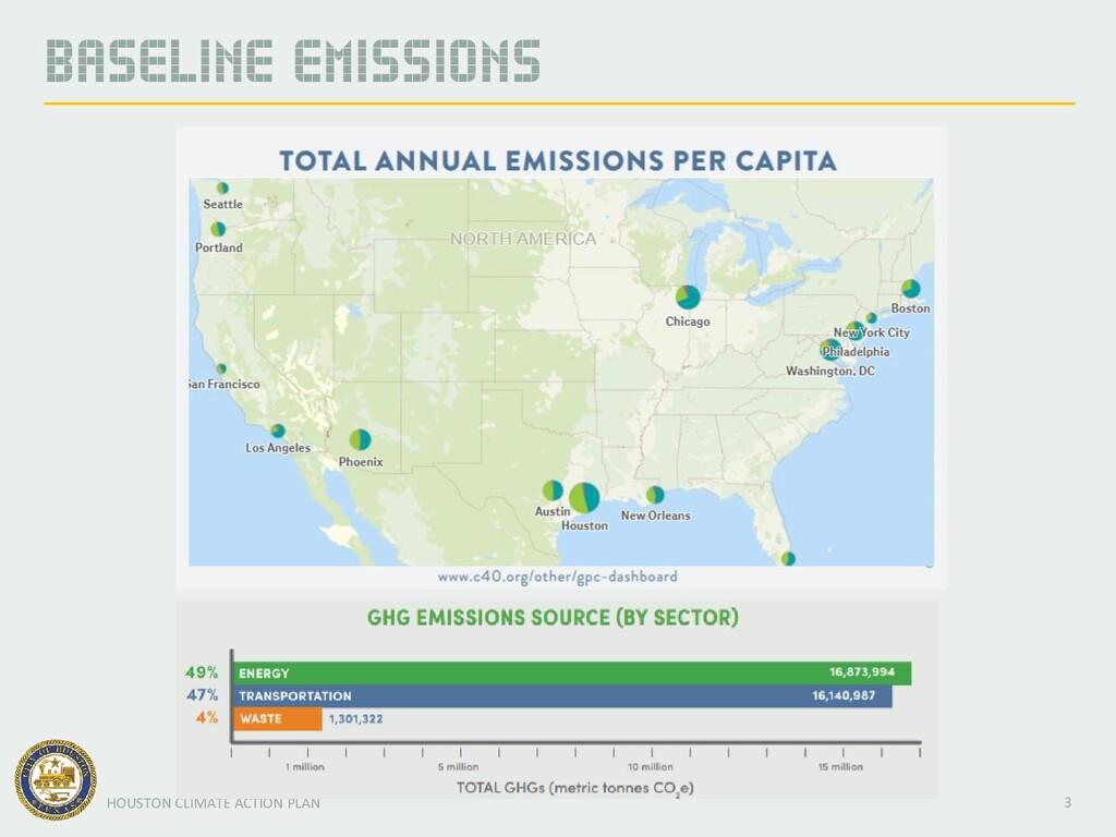 3 HOUSTON CLIMATE ACTION PLAN BASELINE EMISSIONS