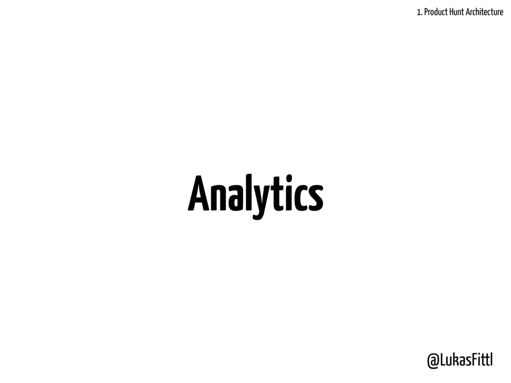 @LukasFittl Analytics 1. Product Hunt Architect...