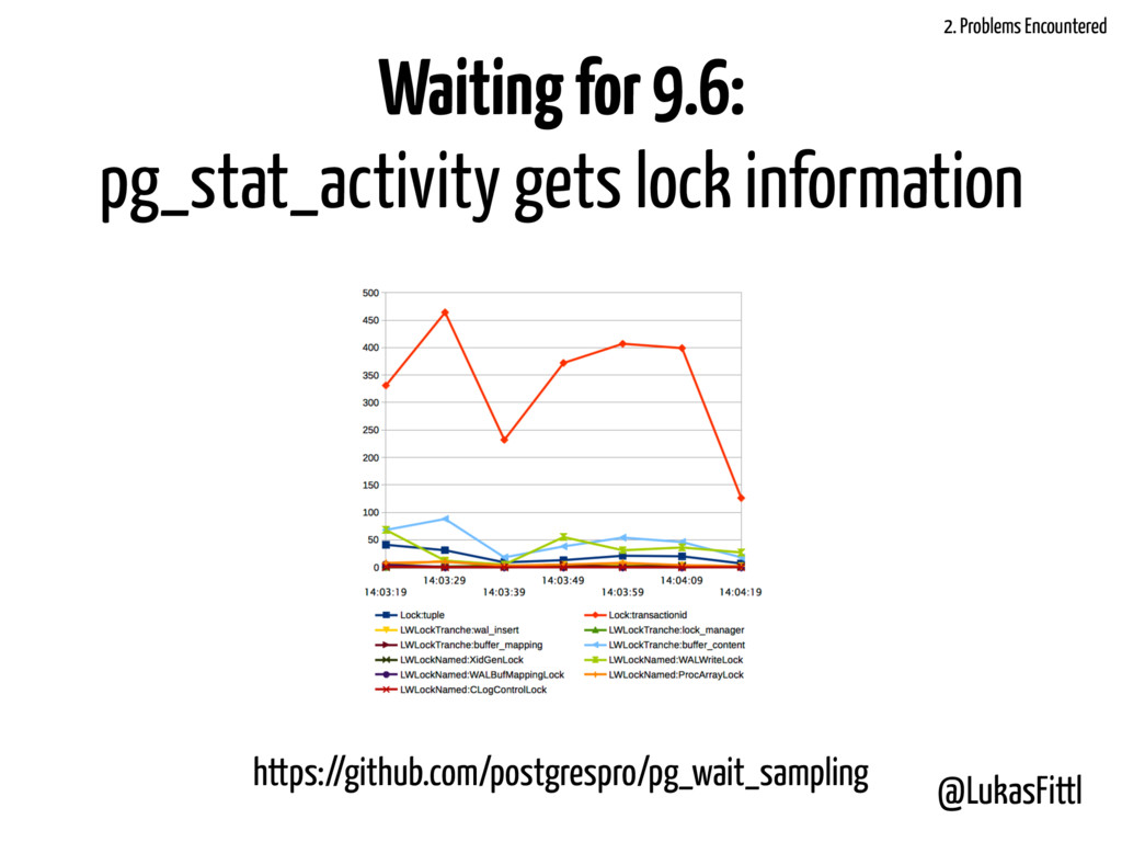 @LukasFittl Waiting for 9.6: pg_stat_activity g...