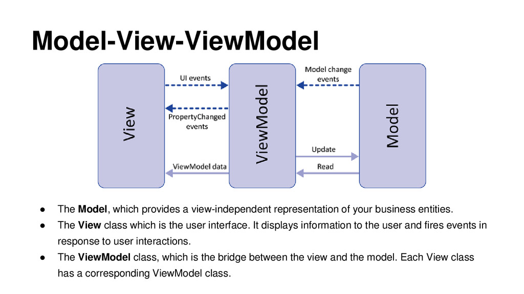 Model-View-ViewModel ● The Model, which provide...