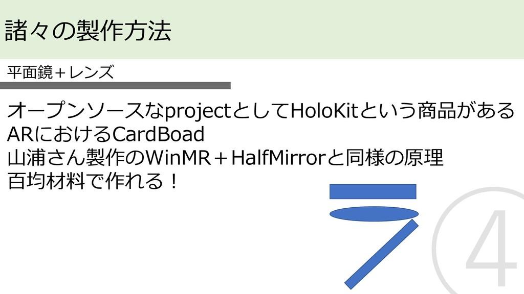 諸々の製作方法 平面鏡+レンズ オープンソースなprojectとしてHoloKitという商品が...