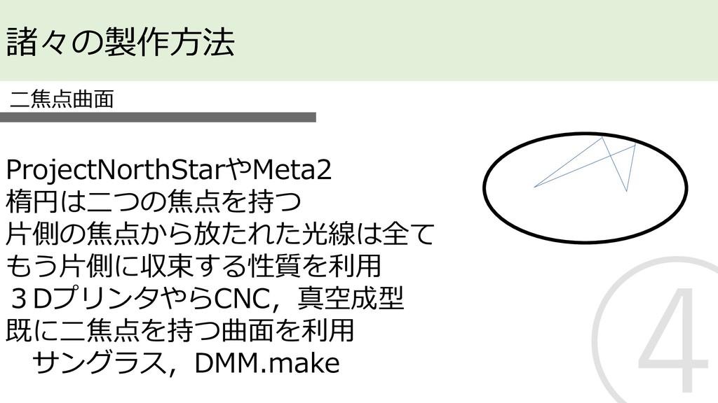諸々の製作方法 二焦点曲面 ProjectNorthStarやMeta2 楕円は二つの焦点を持...