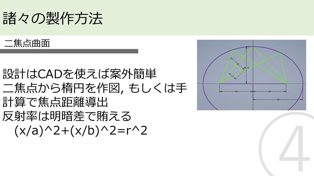 諸々の製作方法 二焦点曲面 設計はCADを使えば案外簡単 二焦点から楕円を作図, もしくは手 ...