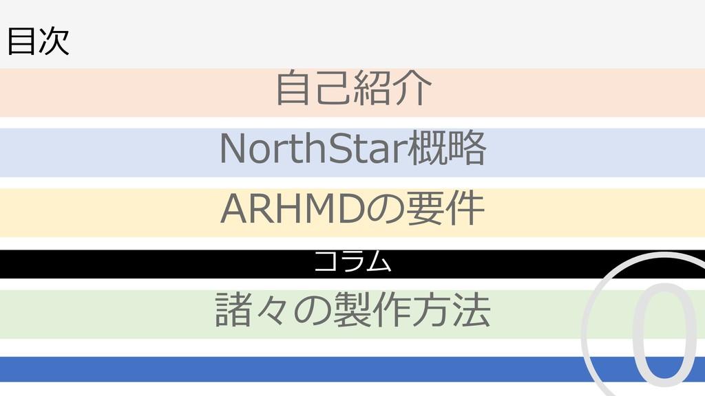 目次 自己紹介 NorthStar概略 ARHMDの要件 諸々の製作方法 コラム