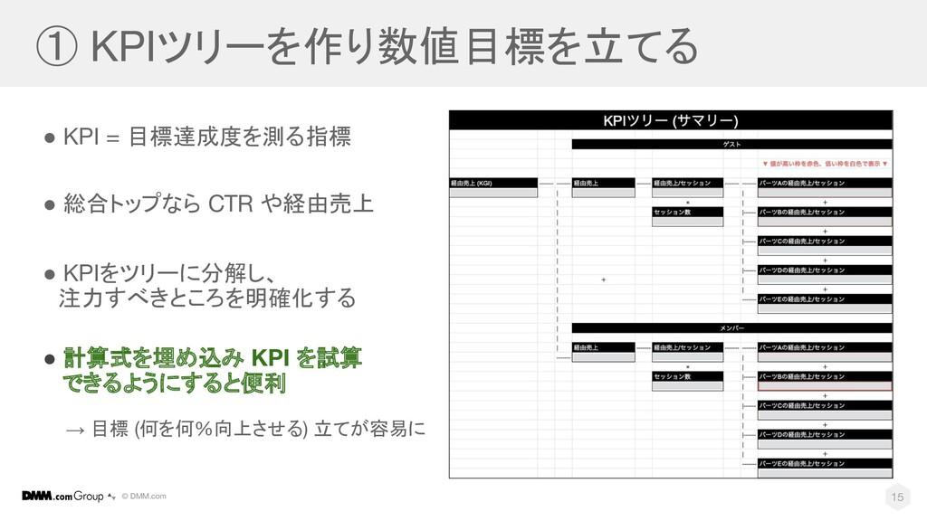 © DMM.com ① KPIツリーを作り数値目標を立てる 15 ● KPI = 目標達成度を...