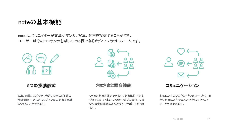 note inc. クリエイターが創作を続ける工夫 17 イベントスペース・note pla...