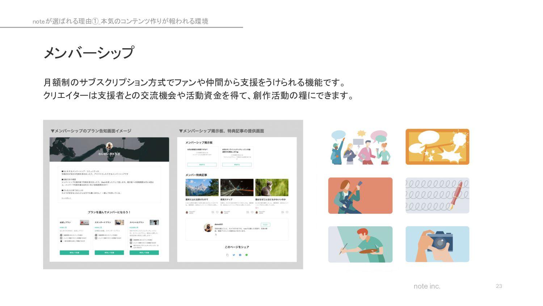 note inc. cakes読者は1週間150円で3万本以上の作品が読み放題で、 クリエイ...