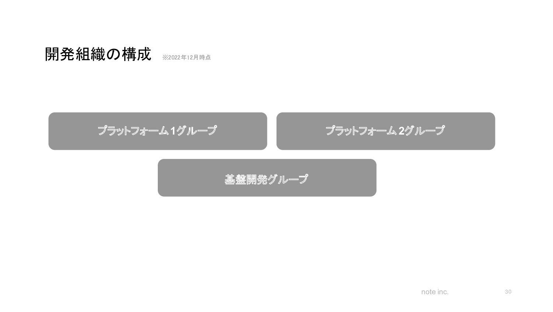 note inc. はたらく環境 30