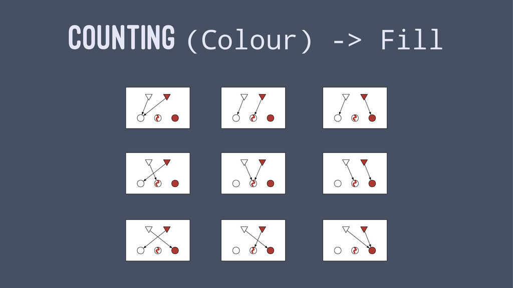 COUNTING (Colour) -> Fill