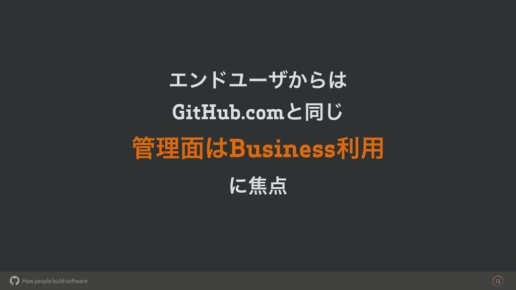 How people build software ! ΤϯυϢʔβ͔Β GitHub.co...