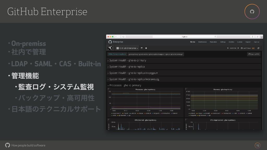How people build software ! ! 19 GitHub Enterpr...