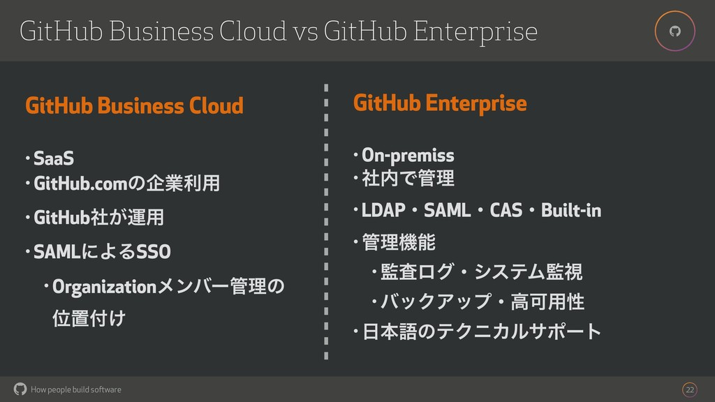 How people build software ! ! GitHub Business C...