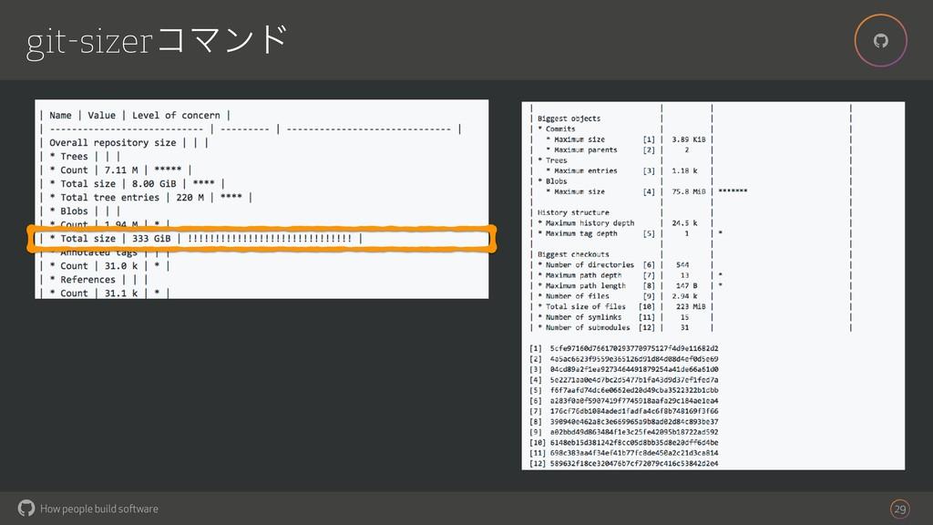 How people build software ! ! 29 git-sizerίϚϯυ