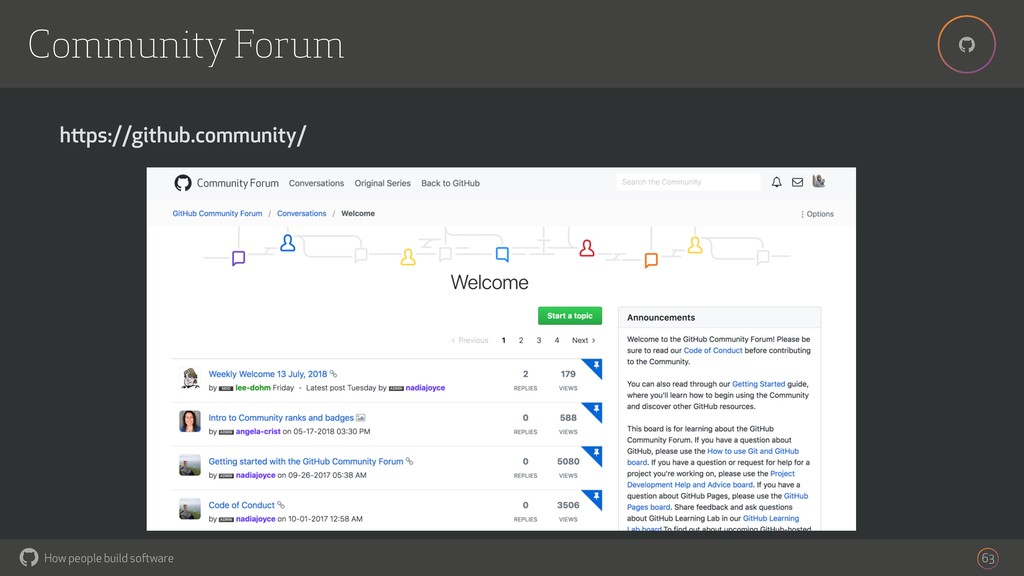 How people build software ! ! 63 Community Foru...