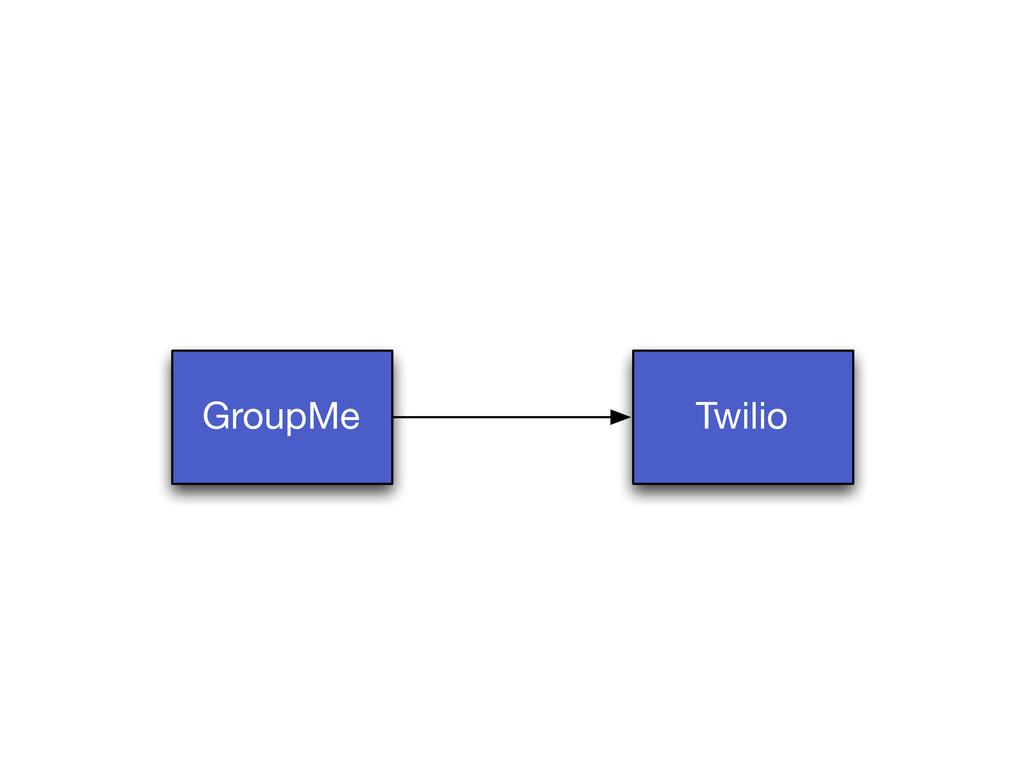 GroupMe Twilio