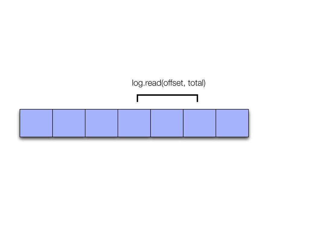 log.read(offset, total) [