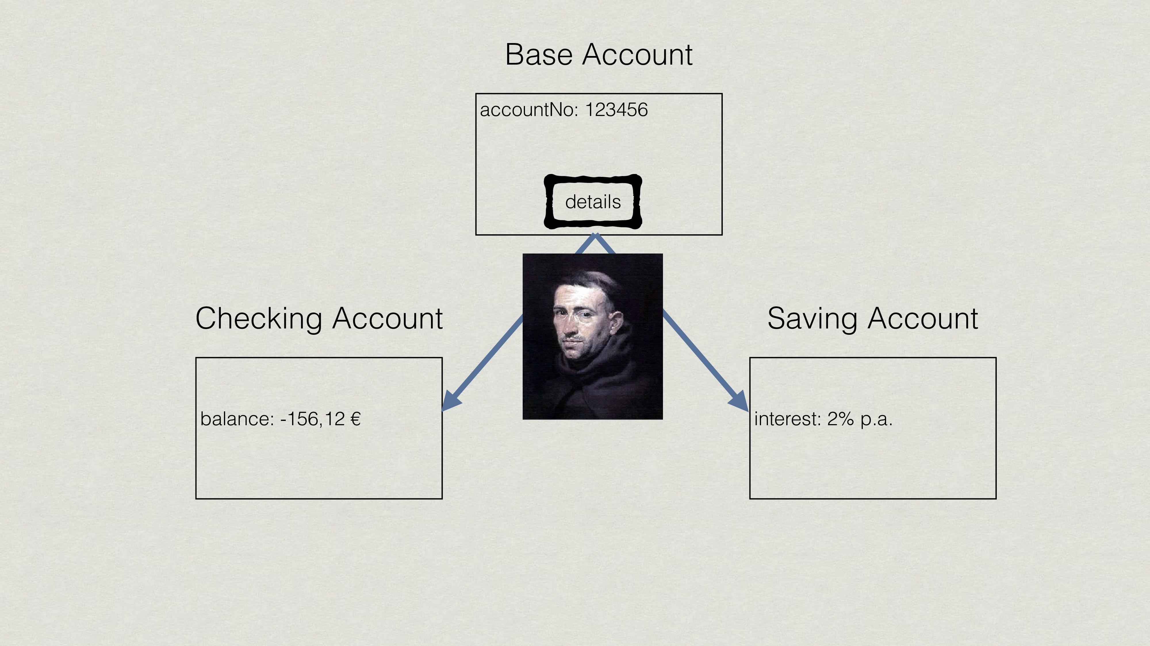 balance: -156,12 €  interest: 2% p.a. Checki...