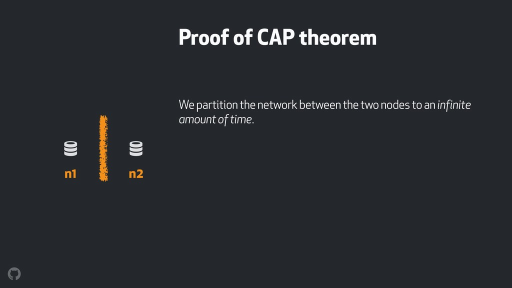 Proof of CAP theorem We partition the network b...