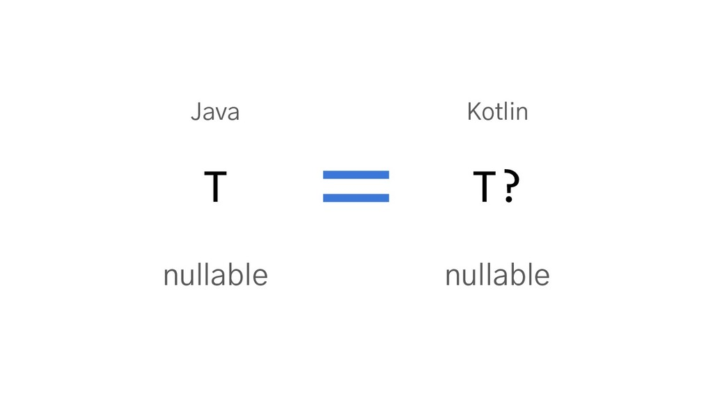 Java Kotlin T T? nullable nullable