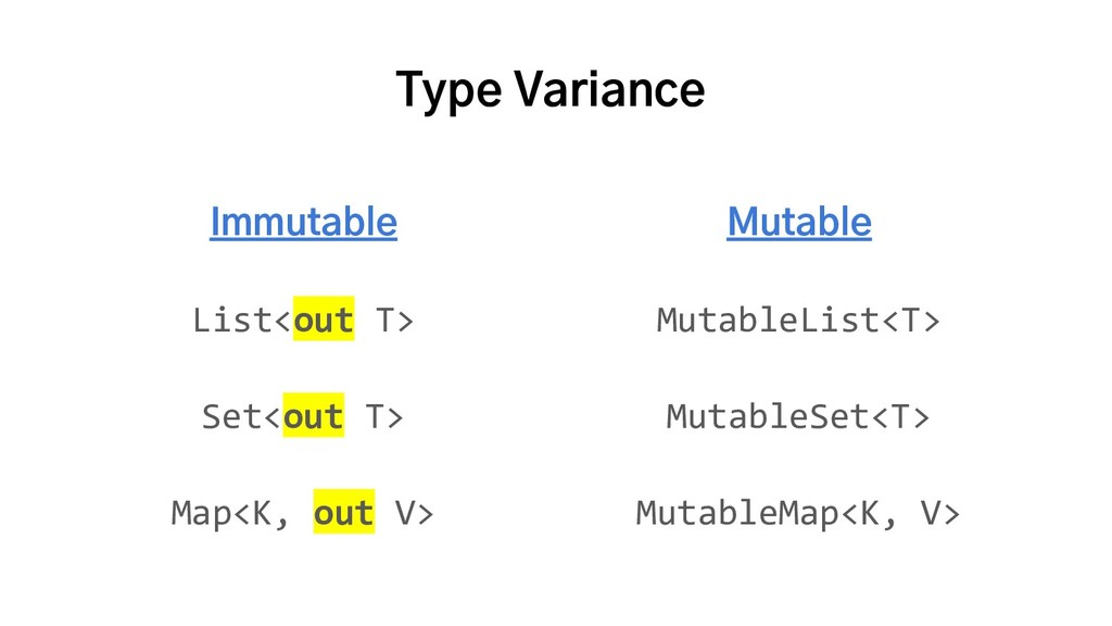 Type Variance Immutable Mutable List<out T> Mut...