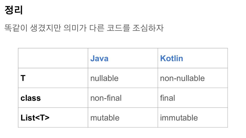 정리 똑같이 생겼지만 의미가 다른 코드를 조심하자 Java Kotlin T nulla...