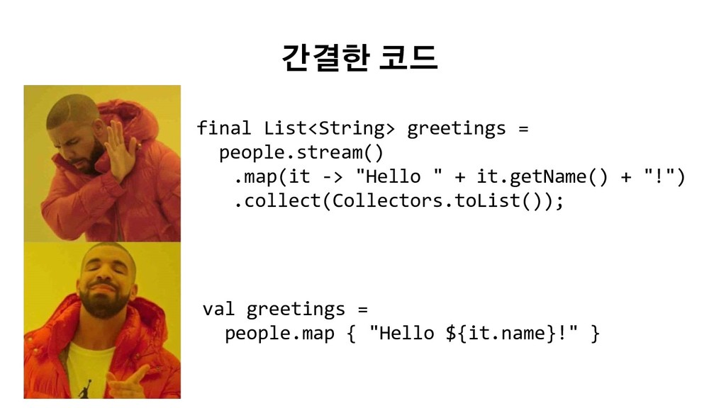 final List<String> greetings = people.stream() ...