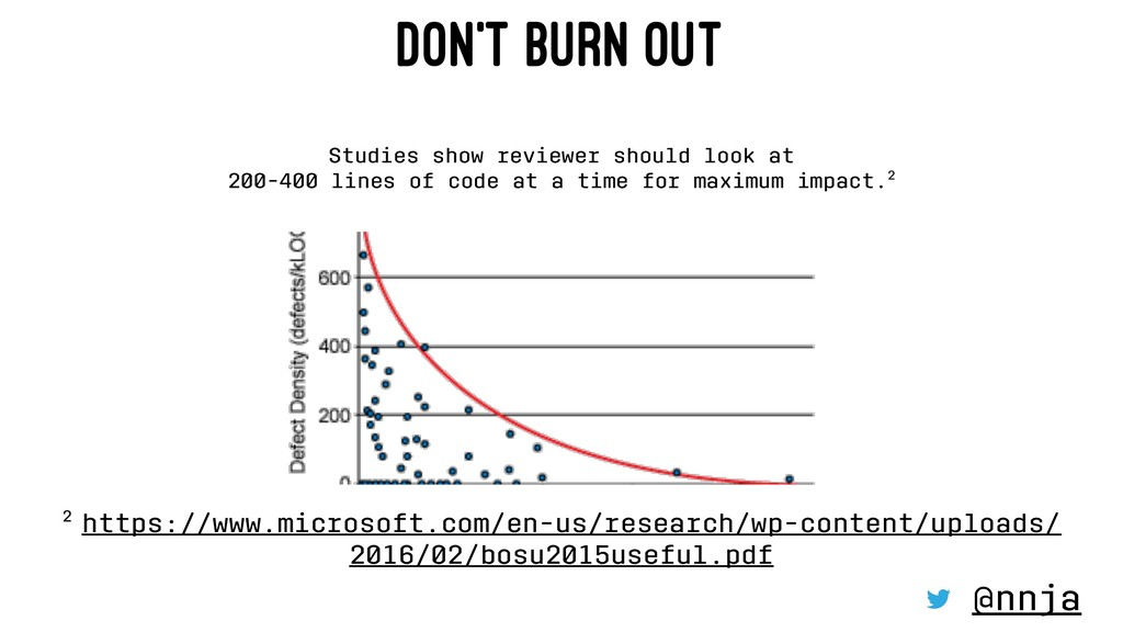 DON'T BURN OUT Studies show reviewer should loo...