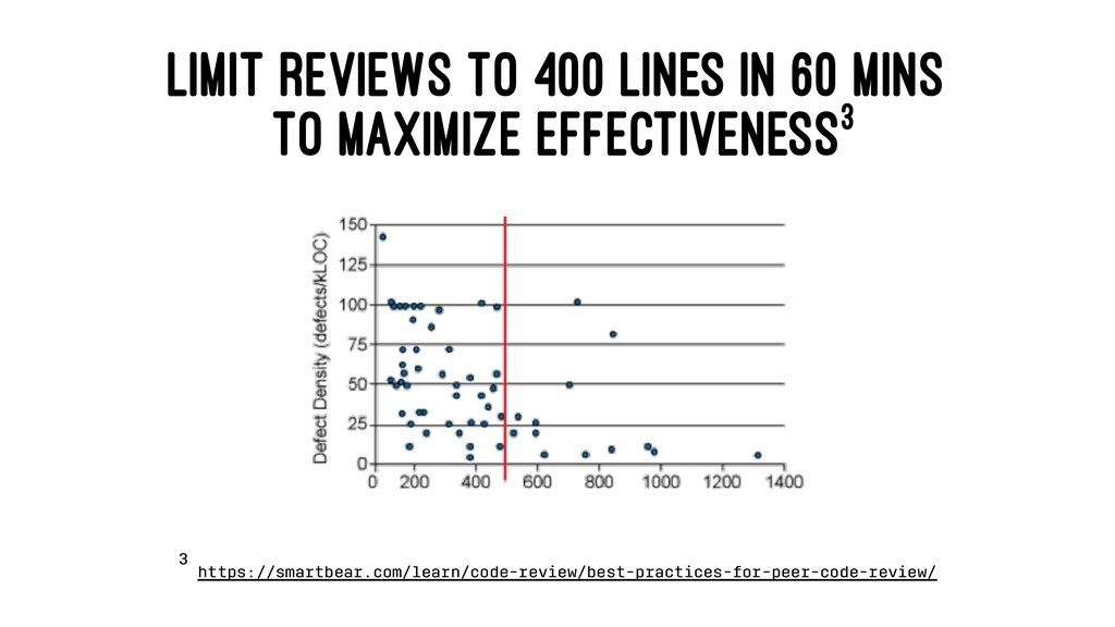 LIMIT REVIEWS TO 400 LINES IN 60 MINS TO MAXIMI...