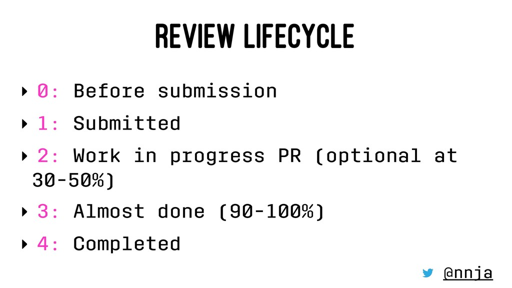 REVIEW LIFECYCLE ‣ 0: Before submission ‣ 1: Su...
