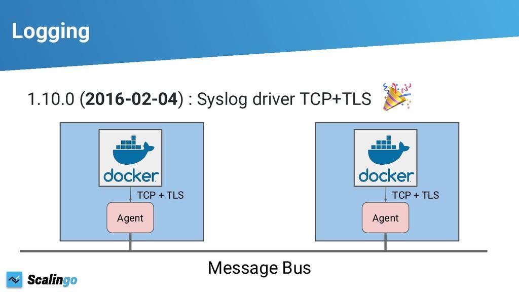 Logging Agent TCP + TLS Agent TCP + TLS Message...