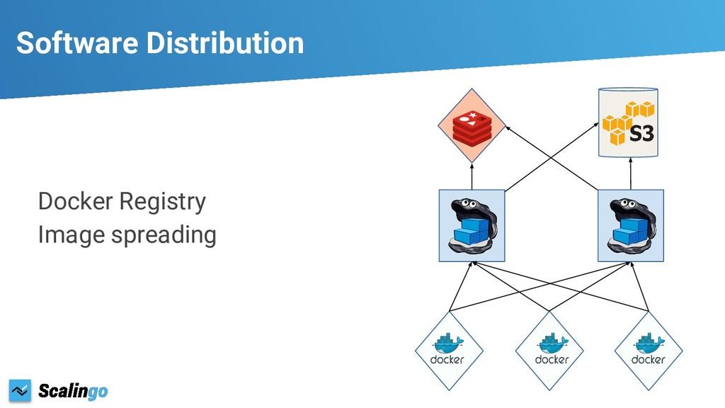 Software Distribution Docker Registry Image spr...