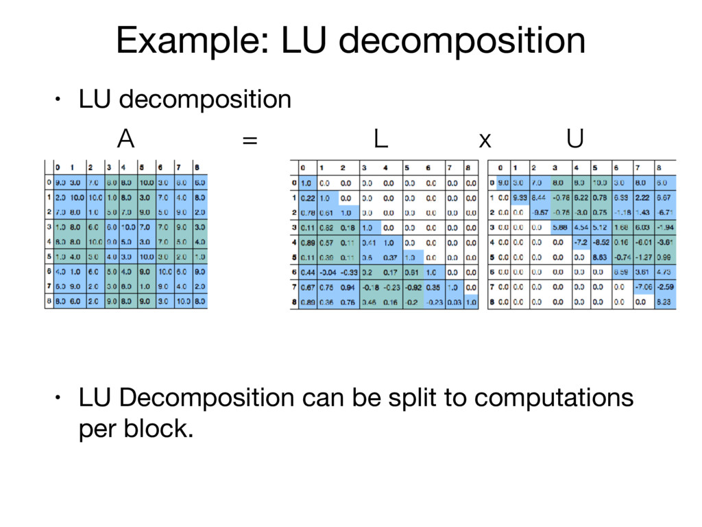Example: LU decomposition • LU decomposition  •...
