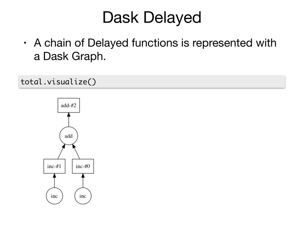 Dask Delayed • A chain of Delayed functions is ...