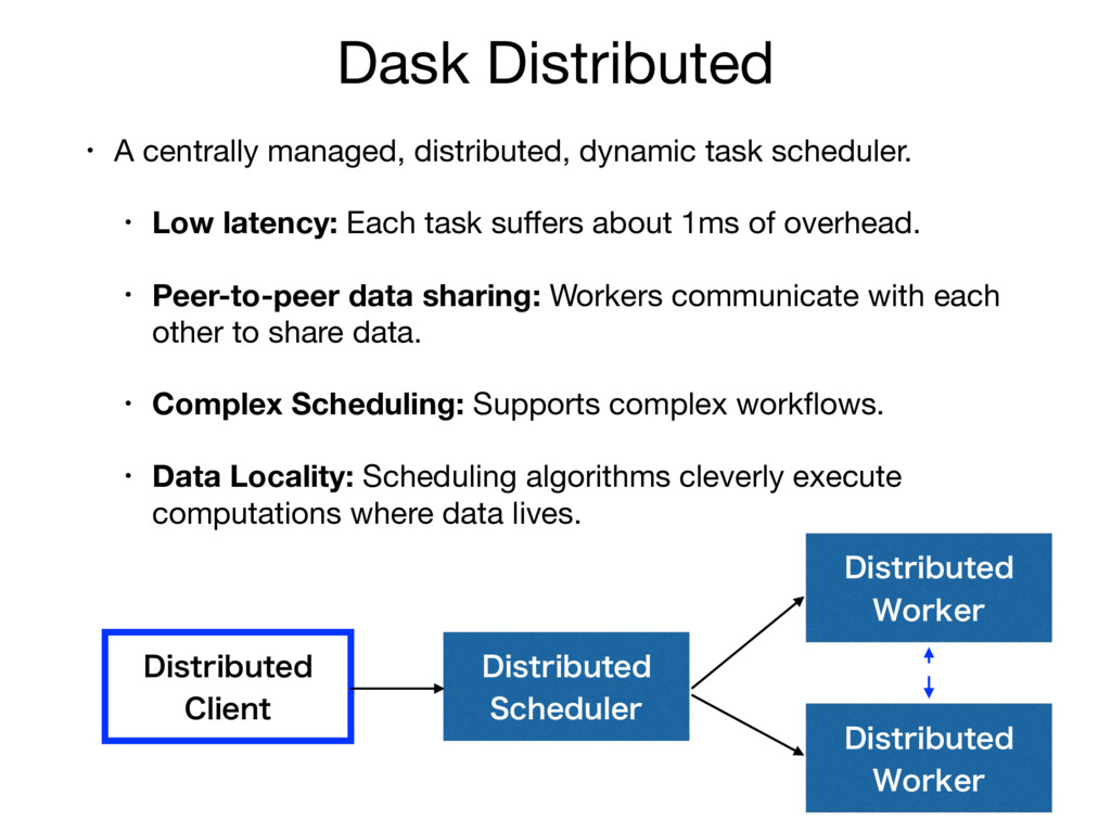 Dask Distributed • A centrally managed, distrib...