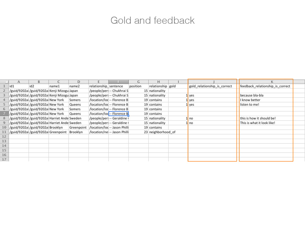 Gold and feedback!