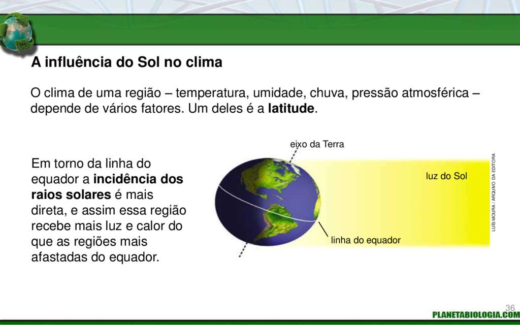 A influência do Sol no clima Em torno da linha ...
