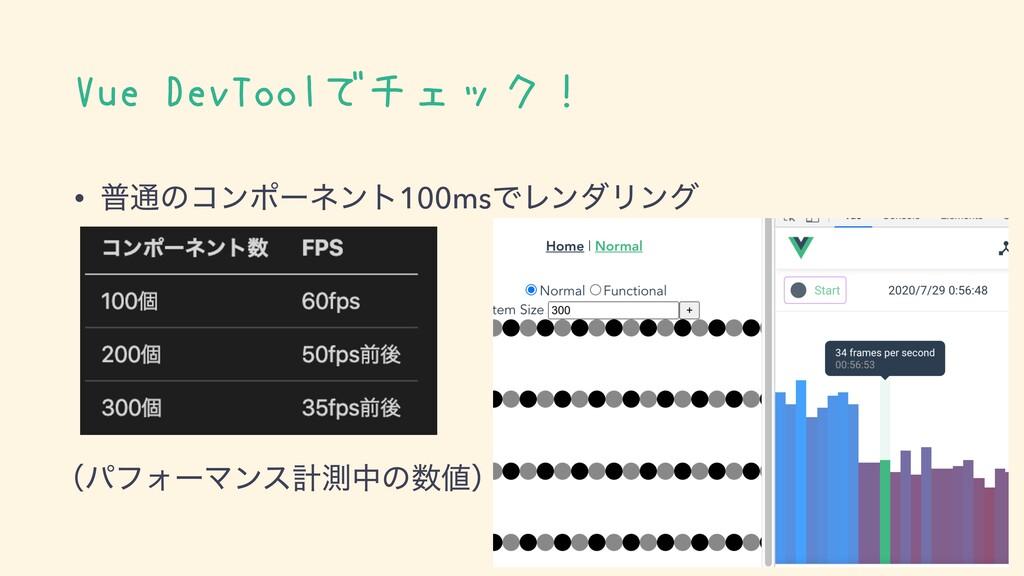 Vue DevToolでチェック! • ී௨ͷίϯϙʔωϯτ100msͰϨϯμϦϯά ʢύϑΥ...