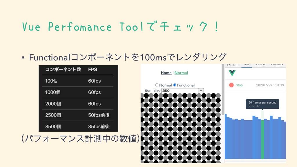 Vue Perfomance Toolでチェック! • FunctionalίϯϙʔωϯτΛ1...