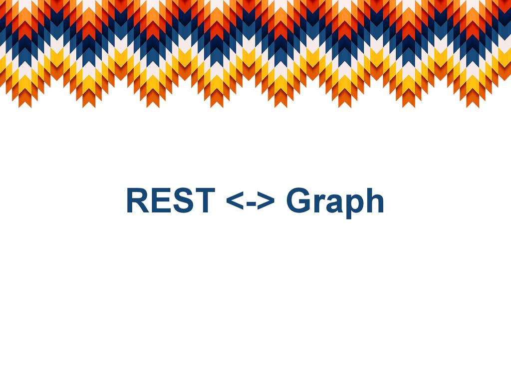 REST <-> Graph