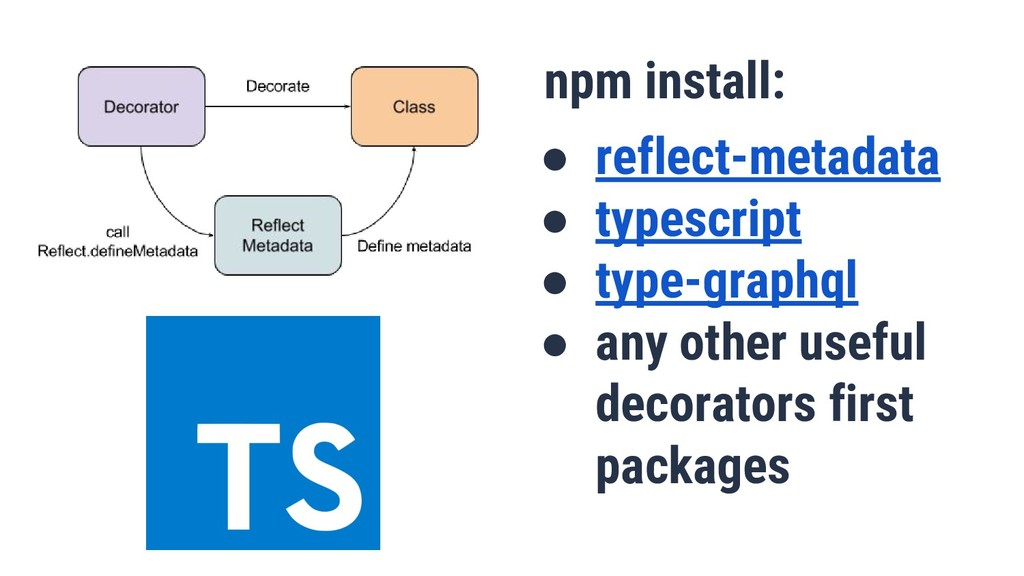 npm install: ● reflect-metadata ● typescript ● ...