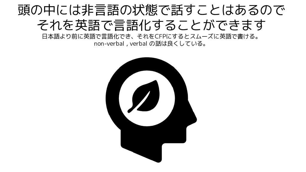 頭の中には非言語の状態で話すことはあるので それを英語で言語化することができます 日本語より前...