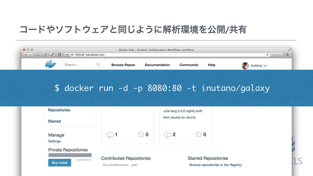 ίʔυιϑτΣΞͱಉ͡Α͏ʹղੳڥΛެ։/ڞ༗ $ docker run -d -p 8...