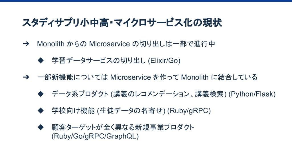 スタディサプリ小中高・マイクロサービス化の現状 ➔ Monolith からの Microser...