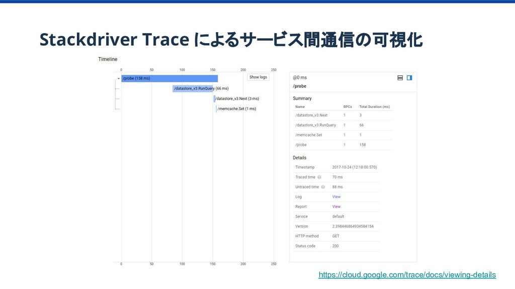 Stackdriver Trace によるサービス間通信の可視化 https://cloud....