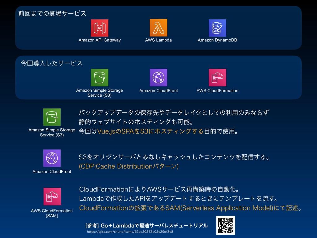 Amazon API Gateway Amazon DynamoDB AWS Lambda લ...