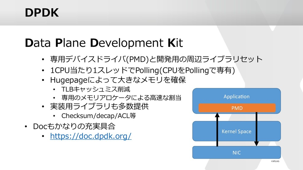 DPDK Data Plane Development Kit • 専⽤デバイスドライバ(PM...