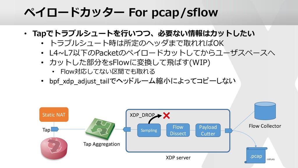 ペイロードカッター For pcap/sflow • Tapでトラブルシュートを⾏いつつ、必要...