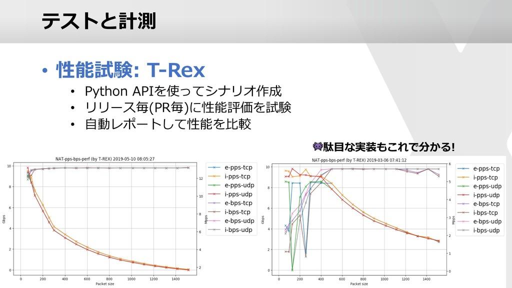 テストと計測 • 性能試験: T-Rex • Python APIを使ってシナリオ作成 • リ...