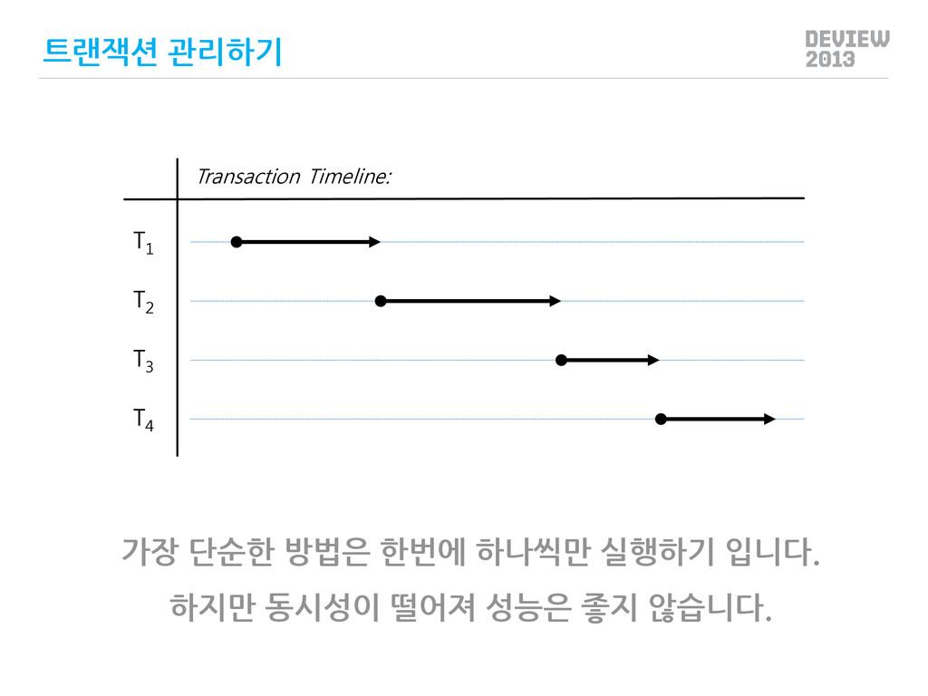 T 1 T 2 T 3 T 4 Transaction Timeline: 트랜잭션 관리하기...